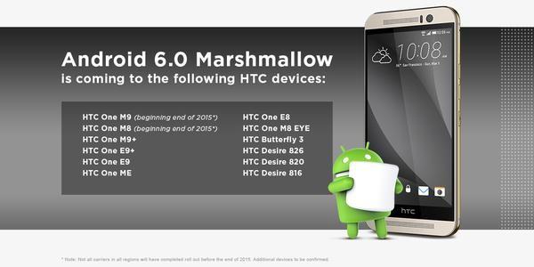 HTC 升級 Android 6.0 Marshmallow 機型清單出爐!