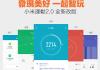 小米運動2.0全新改版讓您的小米手環也能跟 Google Fit 連動!
